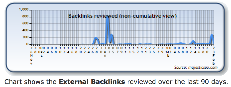 backlinks-comment-spam