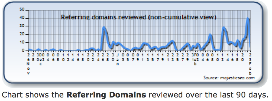 domains-comment-spam